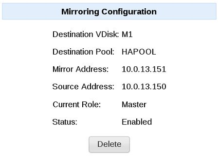 After Configuring Mirroring
